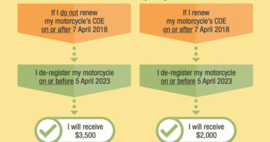 NEA Singapore motorcycle pollution deregister old
